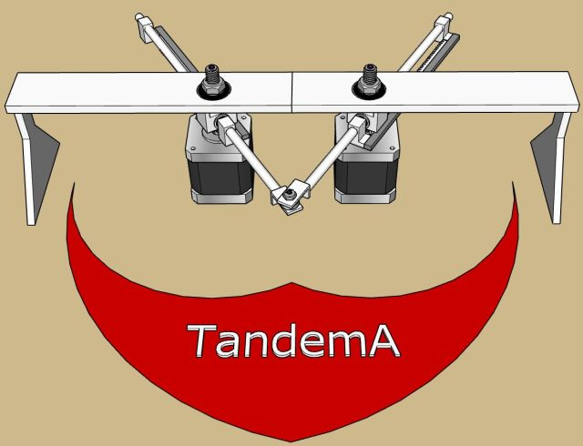 TandemA